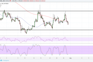 Tron (TRX) Price Analysis: Still Range-Bound Despite VM Launch