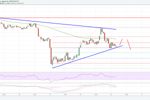 Litecoin Price Analysis: LTC/USD Could Resume Its Decline