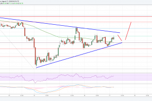 Litecoin Price Analysis: LTC/USD Preparing for Next Break