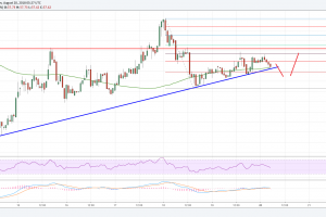 Litecoin Price Analysis: LTC/USD Struggling to Break $60