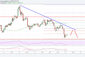 Litecoin Price Analysis: LTC/USD At Risk of More Losses