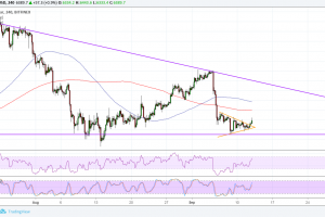 Bitcoin (BTC) Price Analysis: Was That a Bullish Breakout?