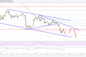 Litecoin Price Analysis: LTC/USD Could Tumble Below $50