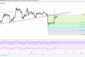 Bitcoin (BTC) Price Analysis: Can Sellers Take Over?
