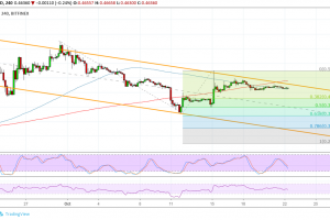 Ripple (XRP) Price Analysis: Bears to Push Price Back Down?