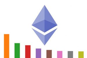 Three Years Later, Ethereum's Hottest DApps Are (Still) ICOs and Cats