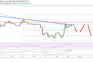 Litecoin Price Analysis: LTC/USD's Rebound Faces Crucial Hurdle