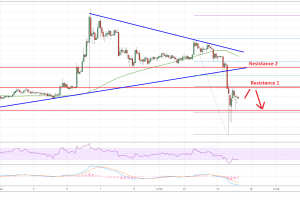 Ripple Price Analysis: XRP/USD Rebound Facing Crucial Resistance