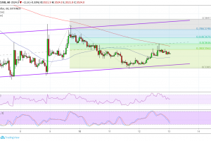 Bitcoin (BTC) Price Analysis: Are Bulls Back on Their Feet?