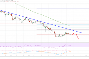 EOS Price Analysis: Remains In Strong Downtrend Below $2.25