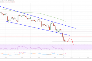 Litecoin Price Analysis: LTC/USD Could Be Dead Near $20