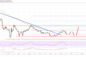 Litecoin (LTC) Price Analysis: Bracing For Fresh Rally